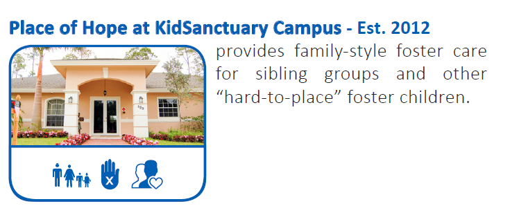 Place of Hope at KidSanctuary Campus